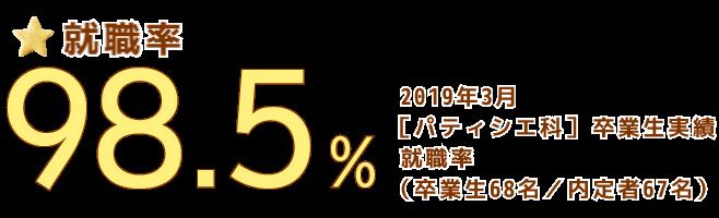 2017年3月[パティシエ科] 卒業生実績就職率(卒業生53名/内定者51名)
