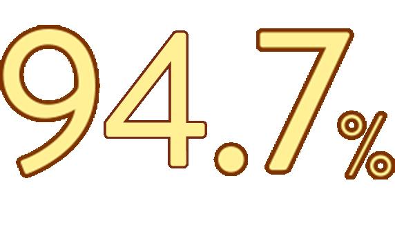 93.7%